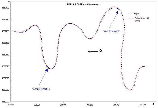 Image of sample planform migration